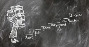 Cometer errores en inglés es fundamental para aprender